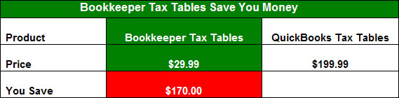 Savings.2