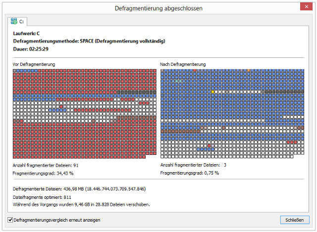 Maximale Performance durch optimale Defragmentierung!