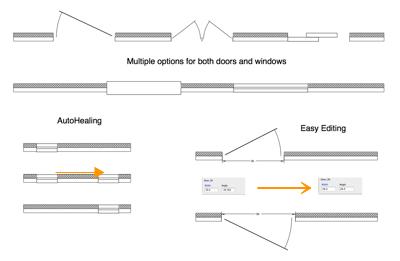 Das innovative Design-Werkzeug für den </br>professionellen Einsatz!