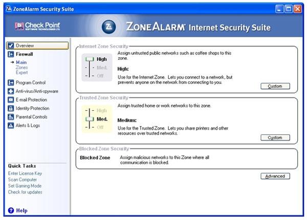 La suite di sicurezza completa, veloce e semplice
