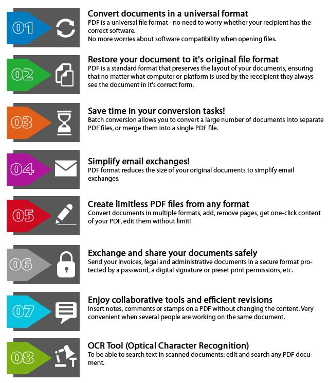 remove secure pdf file online